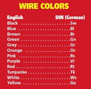 DIN vehicle wire colors wire and wire codes, metric and american, for vehicles