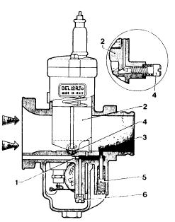 DellOrto Dell'Orto Carburetor, R90S, operation and