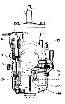 DellOrto Dell'Orto Carburetor, R90S, operation and