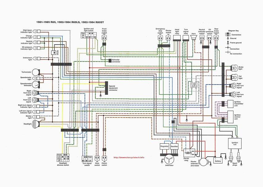 BMW motorcycle Airhead R65LS R65 R45 R80ST wiring schematic