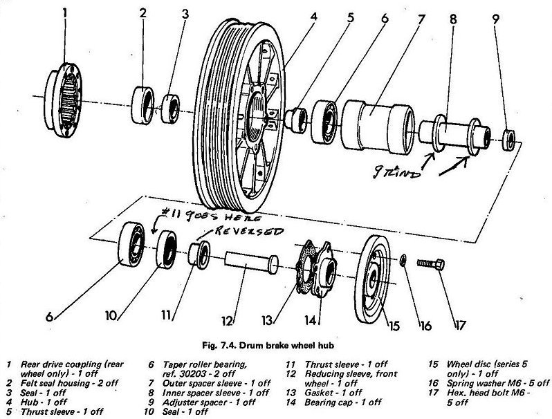 bmw wheel hub embly diagram  bmw  auto parts catalog and